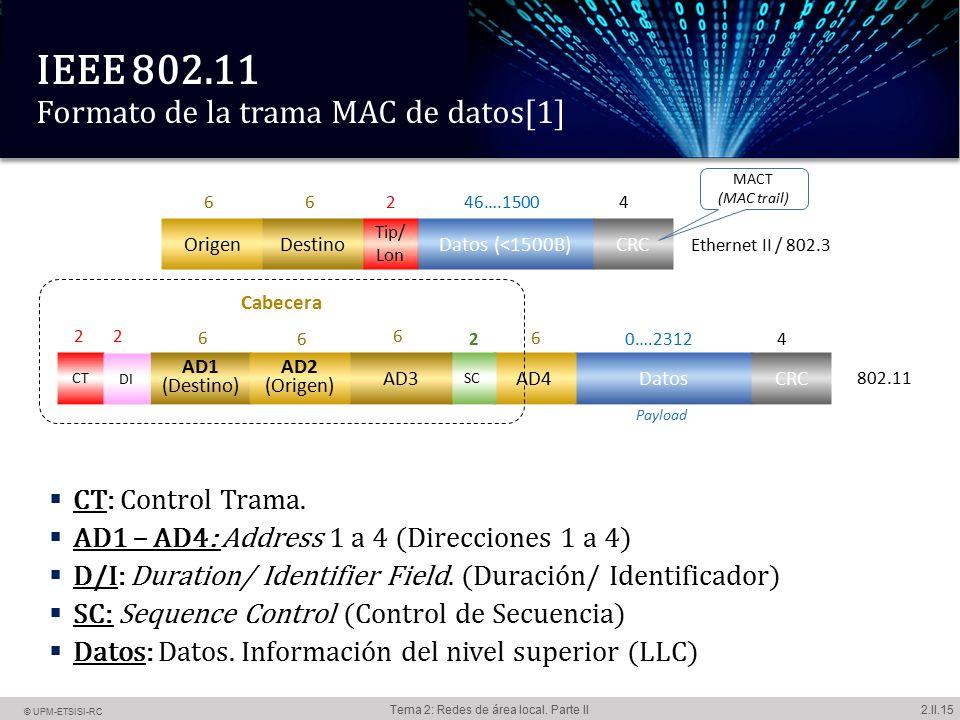 Lujoso Formato De Trama Dnp3 Patrón - Ideas Personalizadas de Marco ...